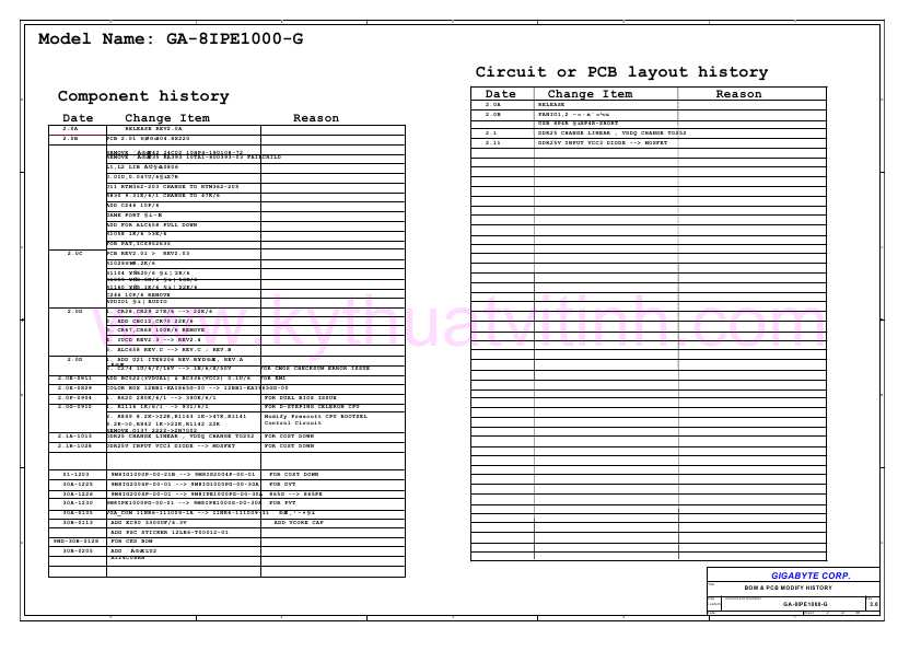 Схема Gigabyte GA-8IPE1000-G