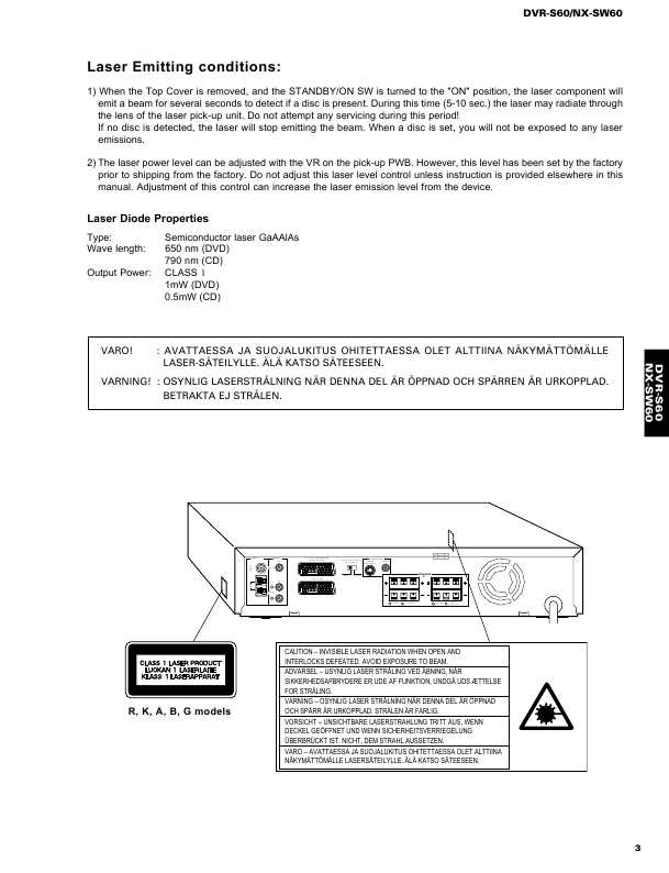 Yamaha dvr-s60 инструкция